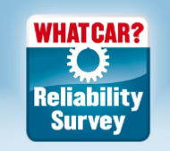 2017 What Car? Reliability Survey